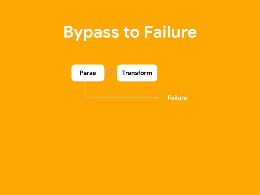 Bypass to Failure Parse Transform Failure