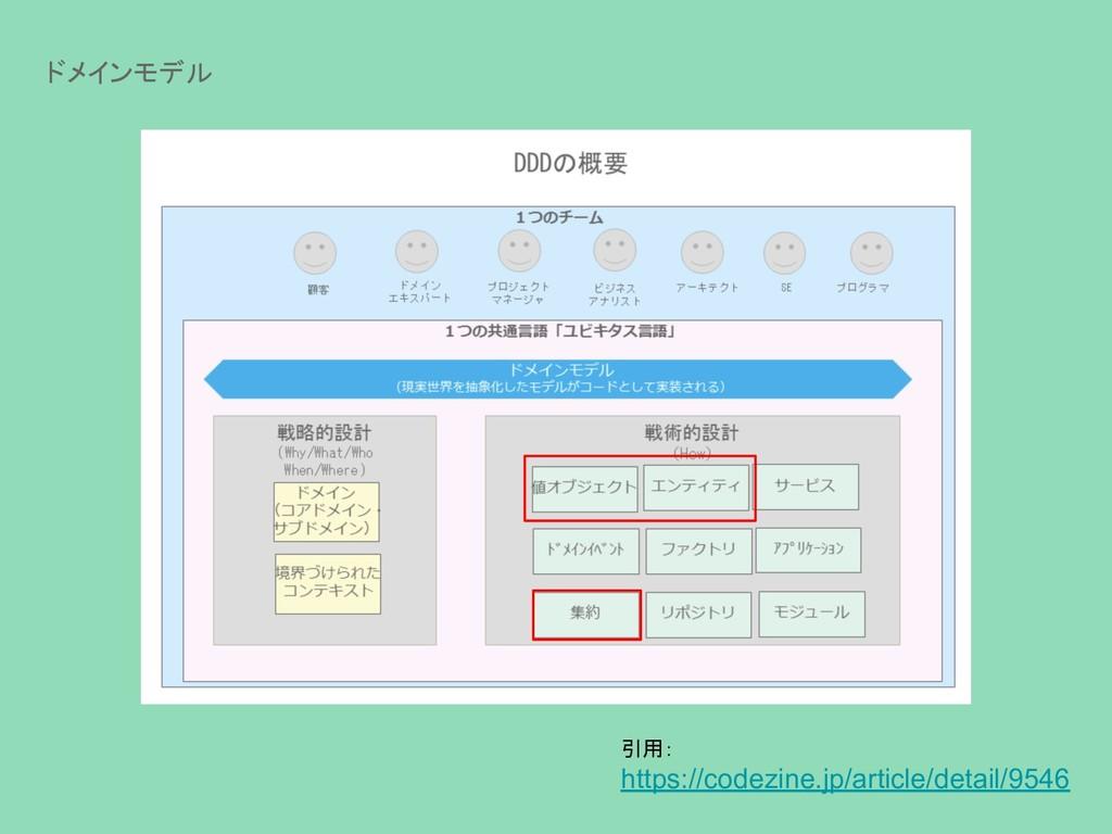 ドメインモデル 引用: https://codezine.jp/article/detail/...
