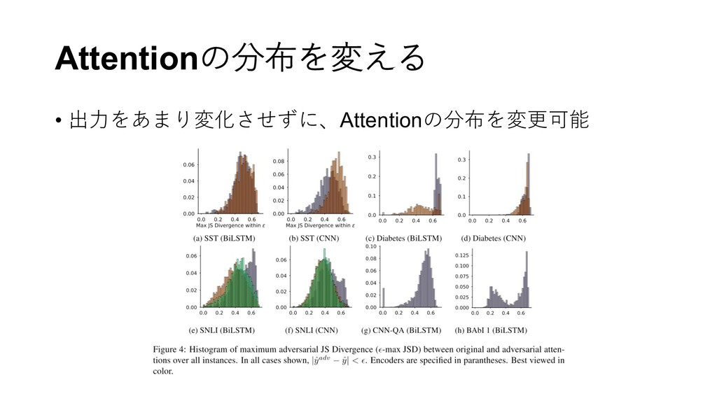 Attentionの分布を変える • 出⼒をあまり変化させずに、Attentionの分布を変更...
