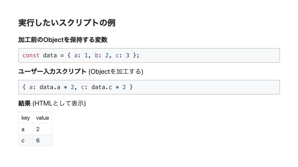 実行したいスクリプトの例 加工前のObjectを保持する変数 const data = { a...