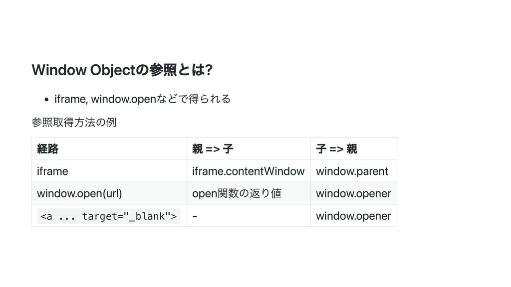 Window Objectの参照とは? iframe, window.openなどで得られる ...