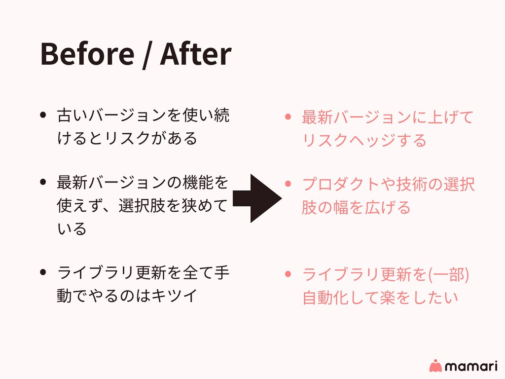 Before / After • 古いバージョンを使い続 けるとリスクがある • 最新バージョ...