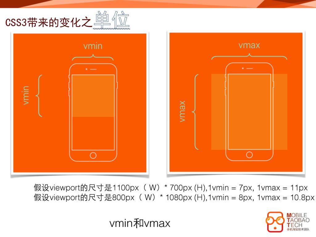 CSS3带来的变化之单位 vmin和vmax 假设viewport的尺⼨寸是1100px( W...
