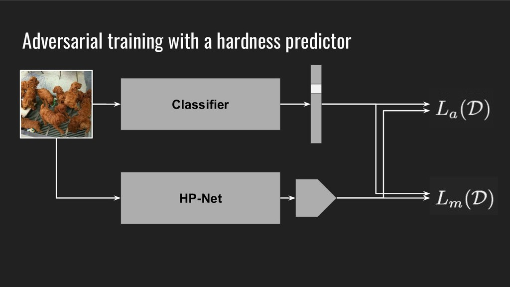 Classifier HP-Net Adversarial training with a h...