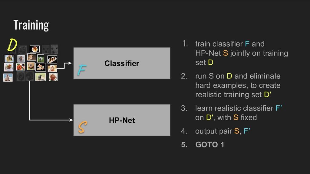 Classifier HP-Net Training 1. train classifier ...