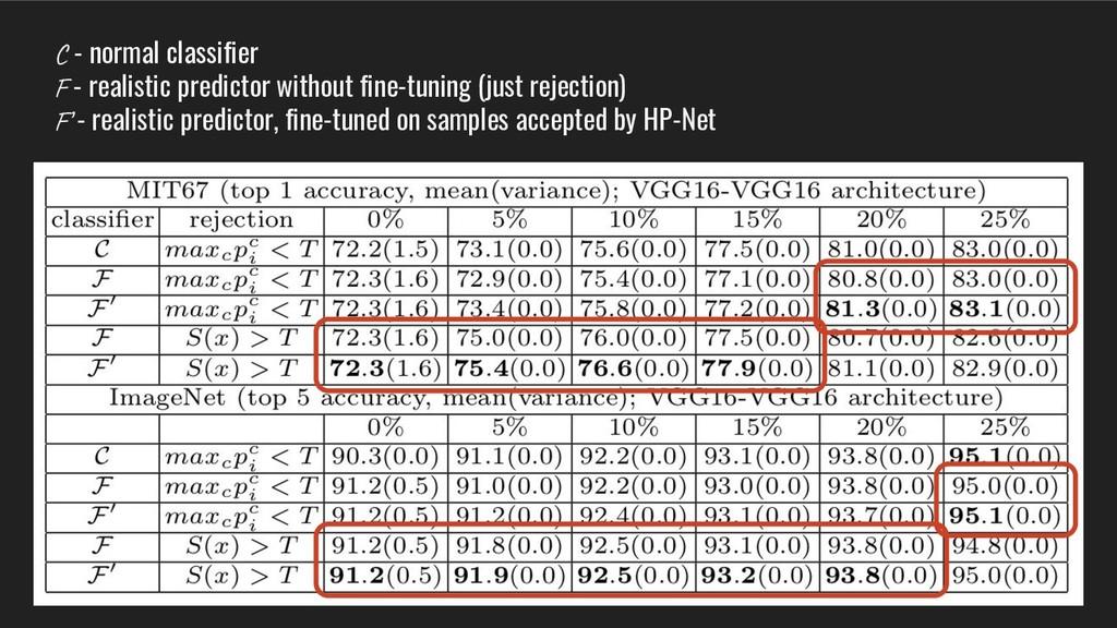 C - normal classifier F - realistic predictor w...