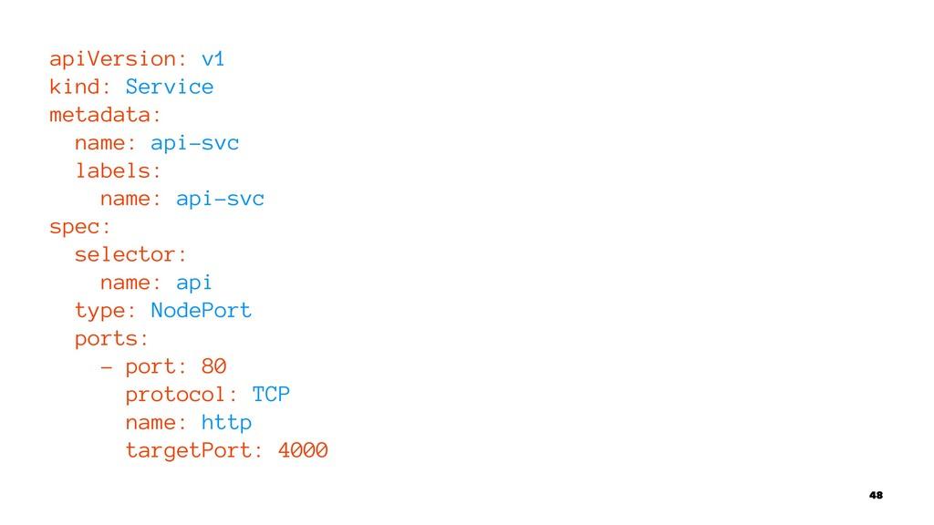 apiVersion: v1 kind: Service metadata: name: ap...