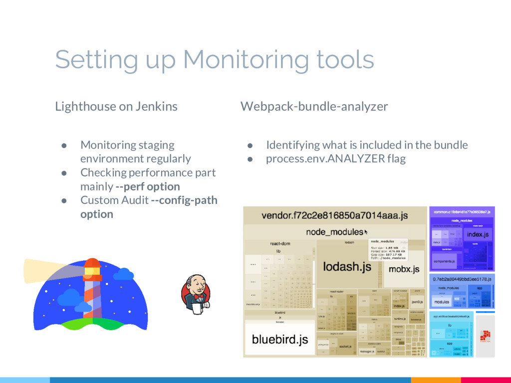 Setting up Monitoring tools Lighthouse on Jenki...