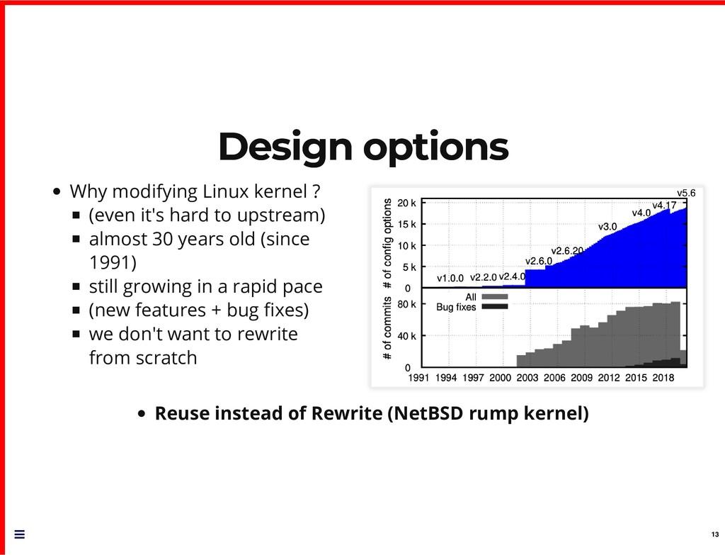 Design options Design options Why modifying Lin...