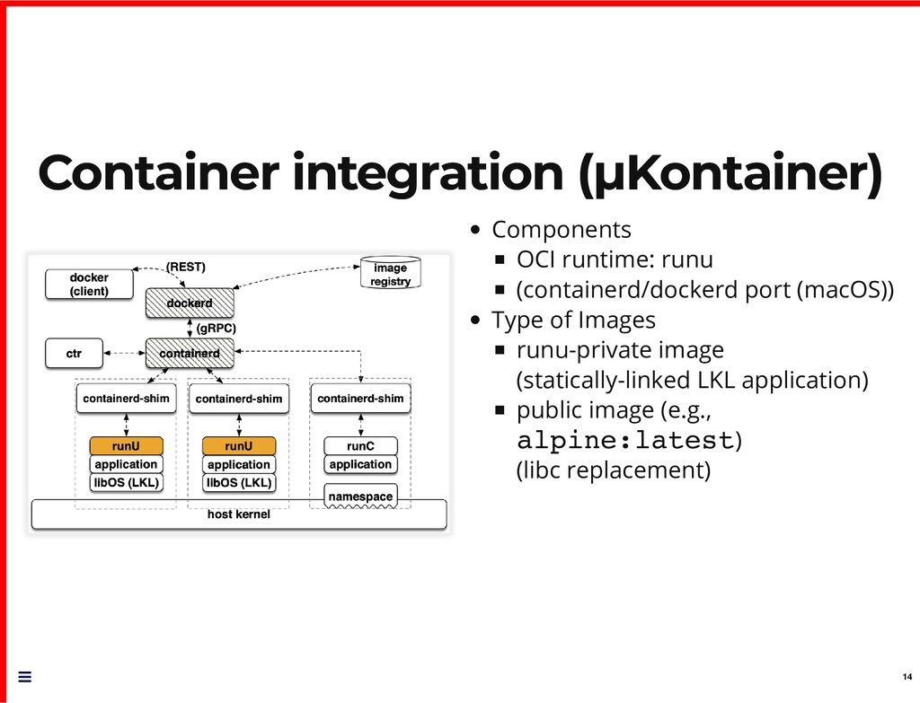 Container integration (µKontainer) Container in...