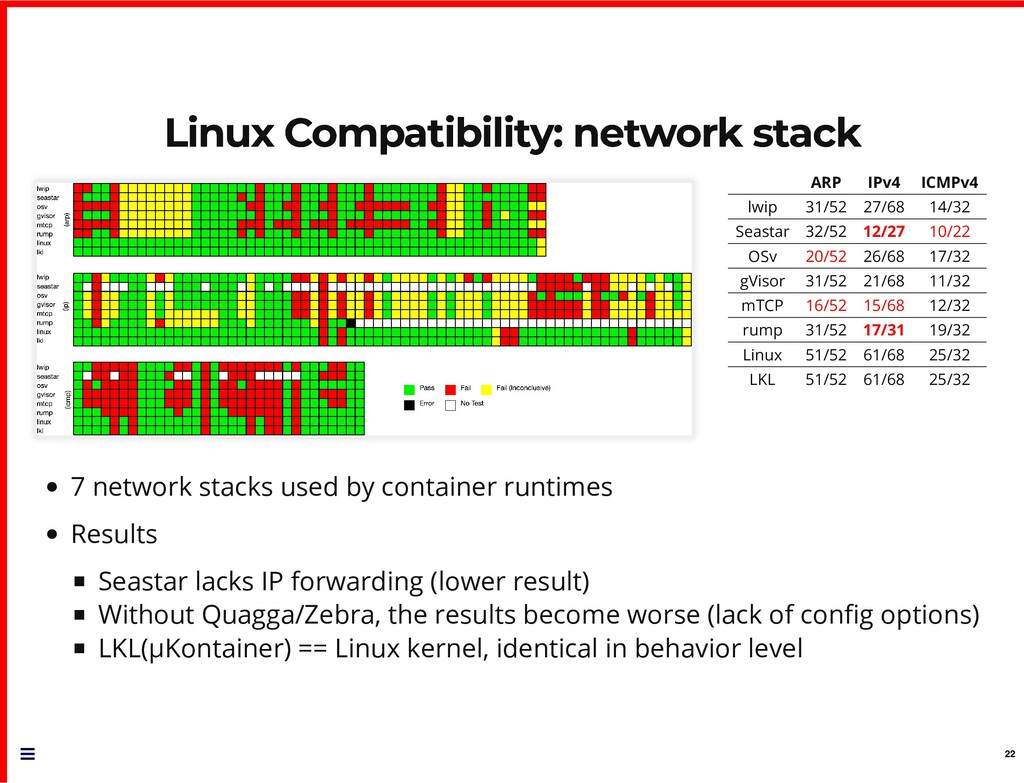 Linux Compatibility: network stack Linux Compat...