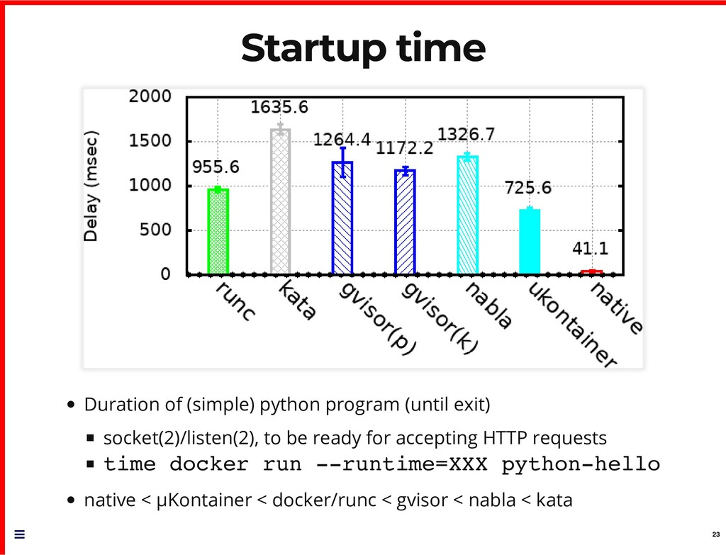 Startup time Startup time Duration of (simple) ...
