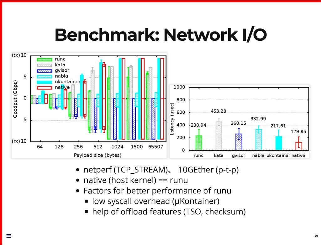 Benchmark: Network I/O Benchmark: Network I/O n...
