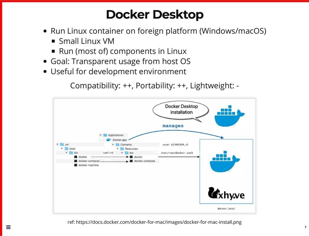 Docker Desktop Docker Desktop Run Linux contain...