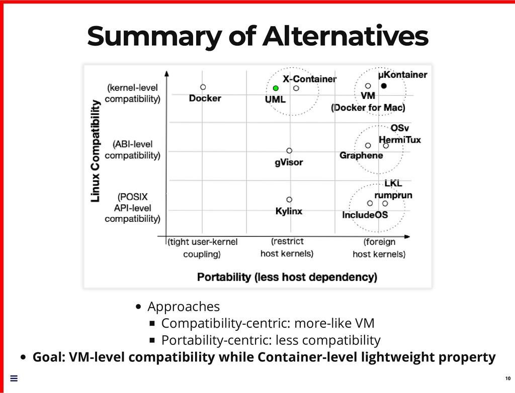 Summary of Alternatives Summary of Alternatives...