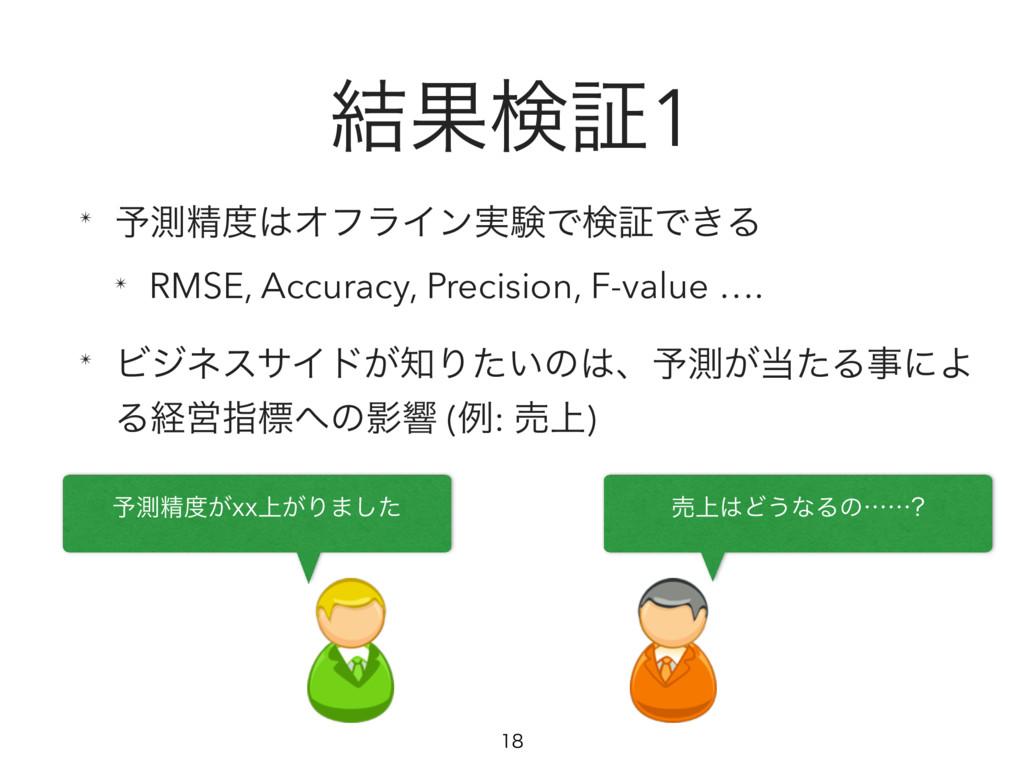 ݁Ռݕূ1 ✴ ༧ଌਫ਼ΦϑϥΠϯ࣮ݧͰݕূͰ͖Δ ✴ RMSE, Accuracy, Pr...