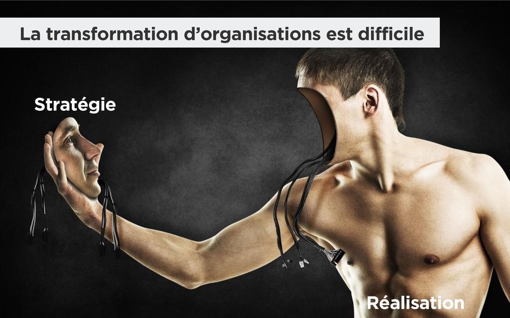 La transformation d'organisations est difficile...