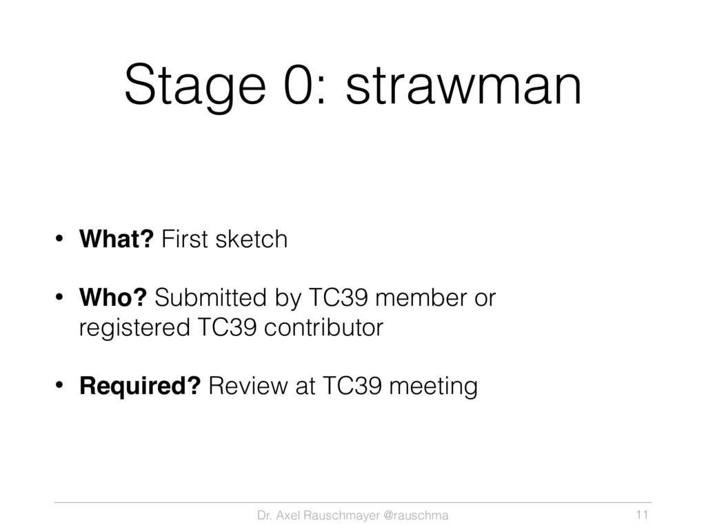Dr. Axel Rauschmayer @rauschma Stage 0: strawma...