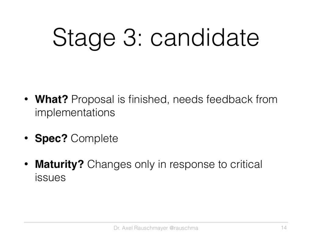 Dr. Axel Rauschmayer @rauschma Stage 3: candida...