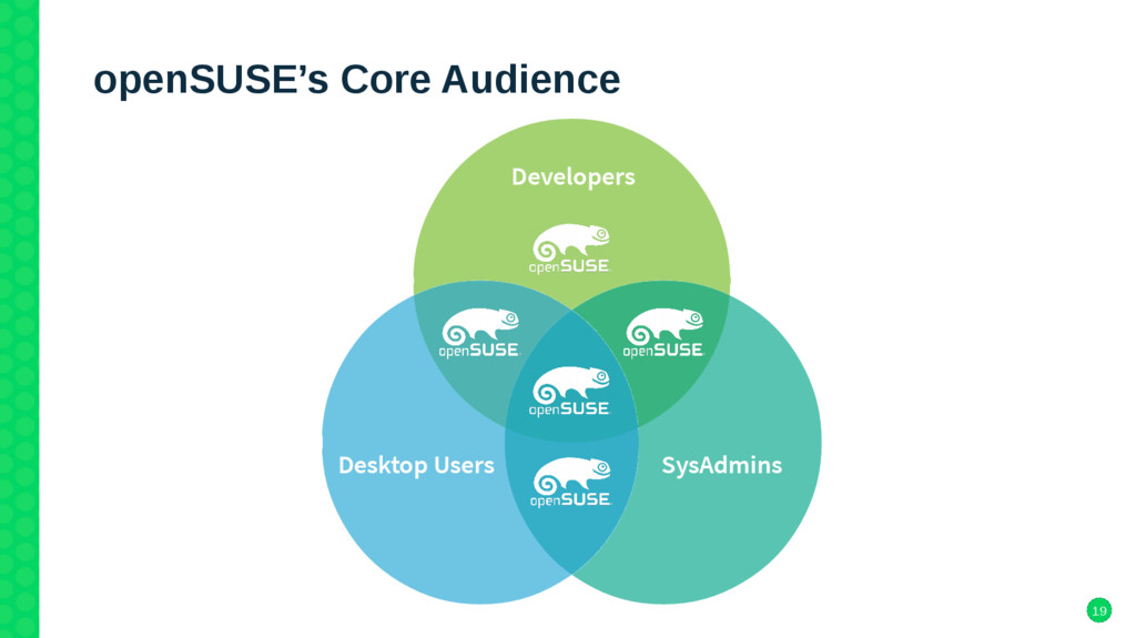 19 openSUSE's Core Audience Developers SysAdmin...