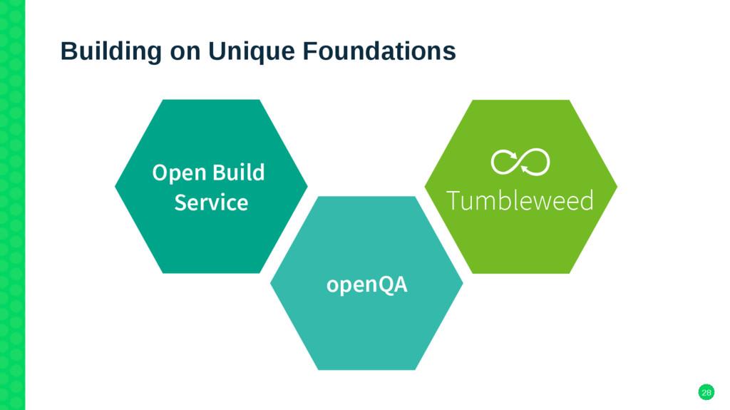 28 Building on Unique Foundations Open Build Se...