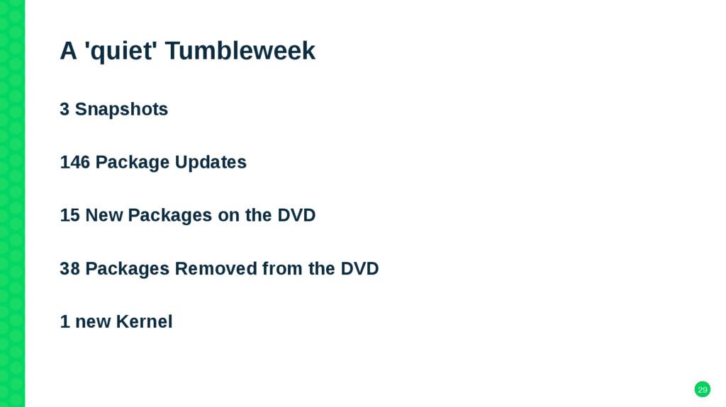 29 A 'quiet' Tumbleweek 3 Snapshots 146 Package...