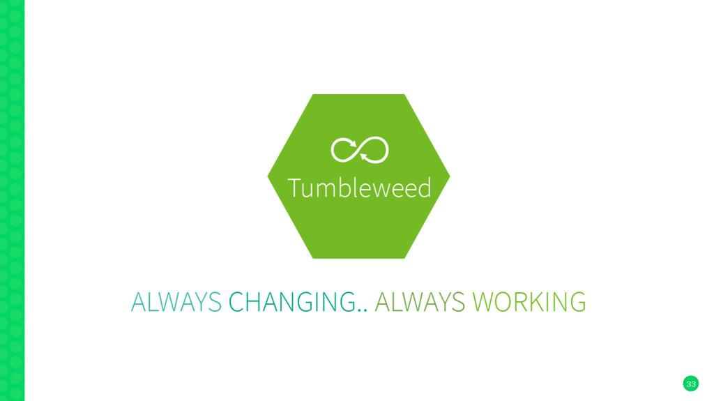 33 ALWAYS CHANGING.. ALWAYS WORKING Tumbleweed ...