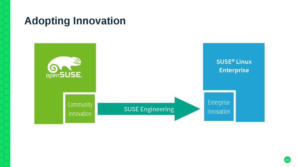 40 Adopting Innovation Community Innovation SUS...