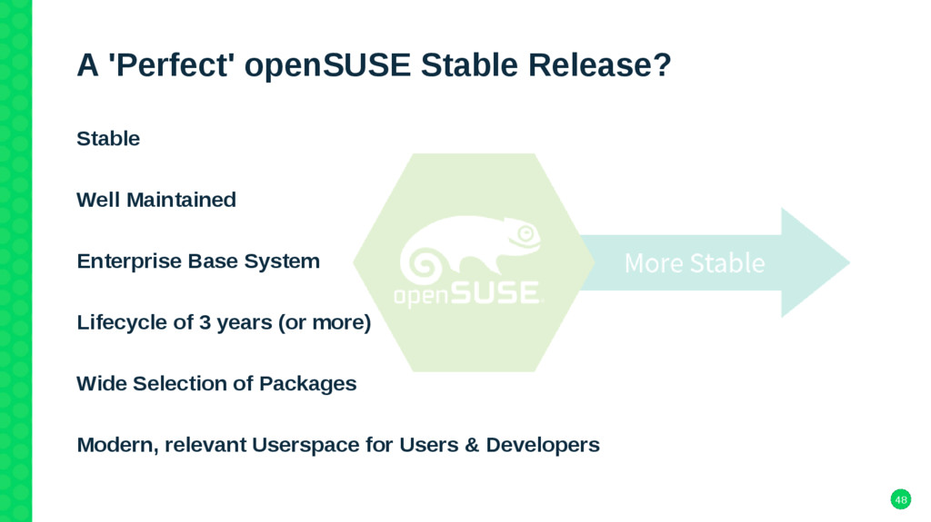 48 A 'Perfect' openSUSE Stable Release? Stable ...