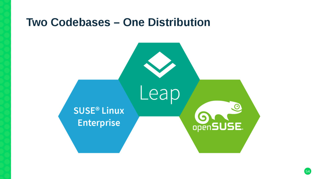 54 Two Codebases – One Distribution SUSE® Linux...
