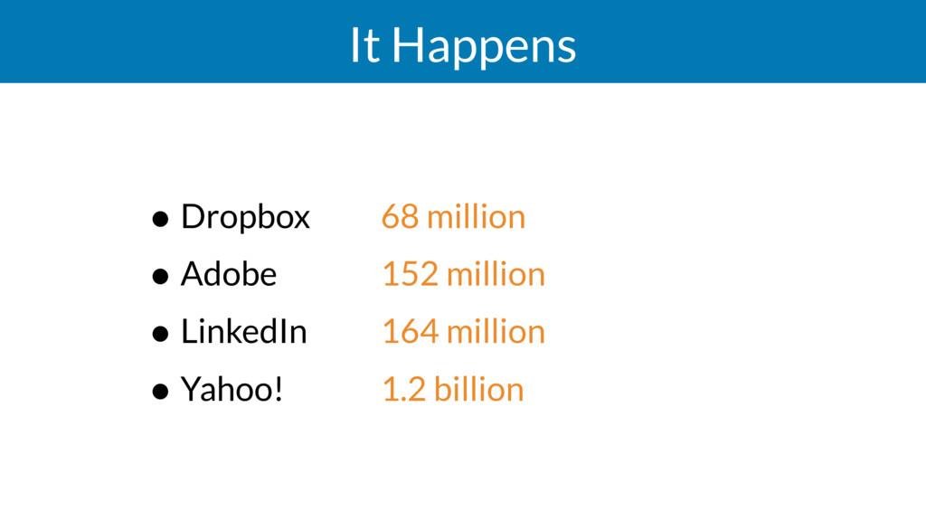 It Happens • Dropbox • Adobe • LinkedIn • Yahoo...