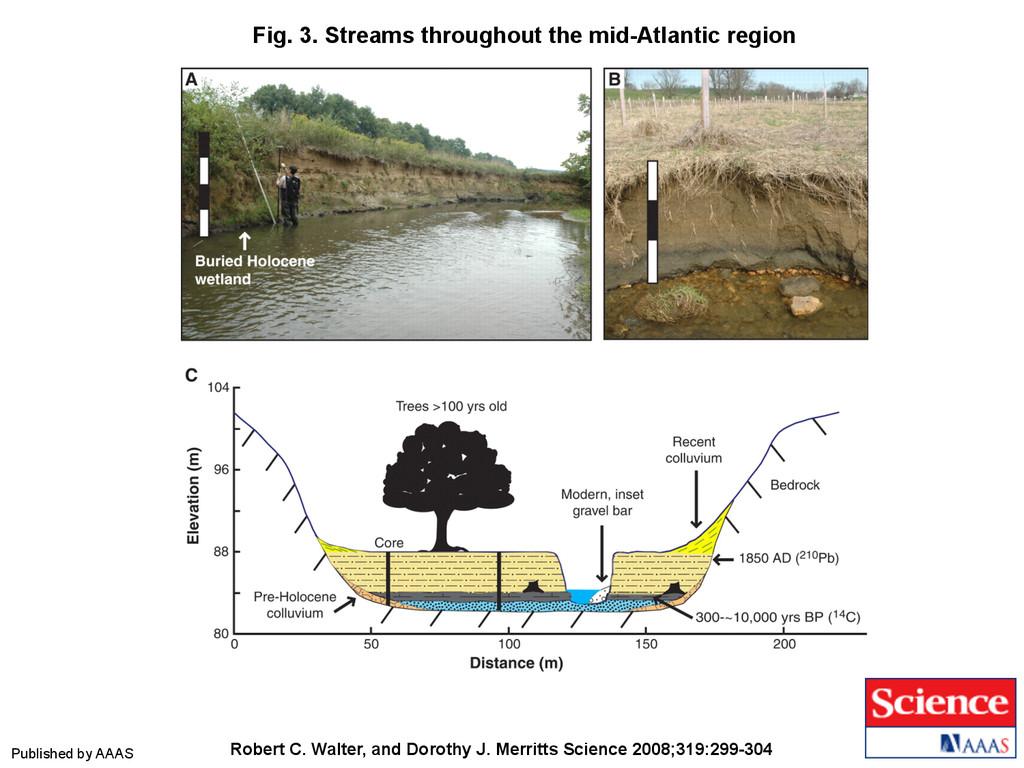 Fig. 3. Streams throughout the mid-Atlantic reg...
