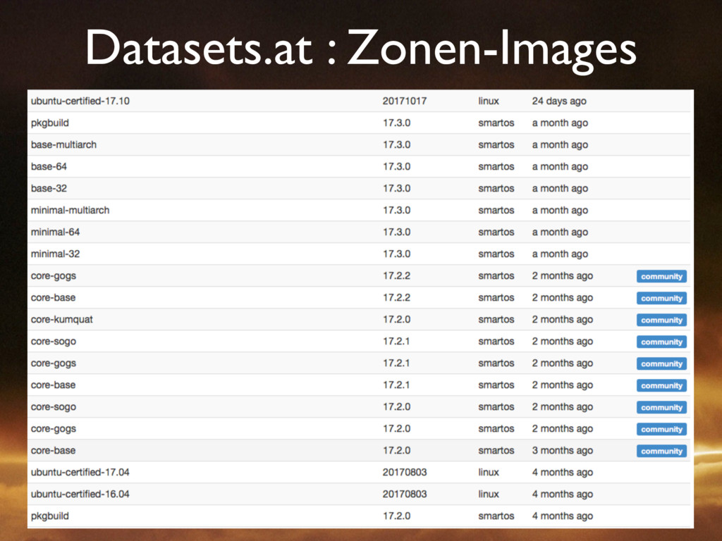 Datasets.at : Zonen-Images