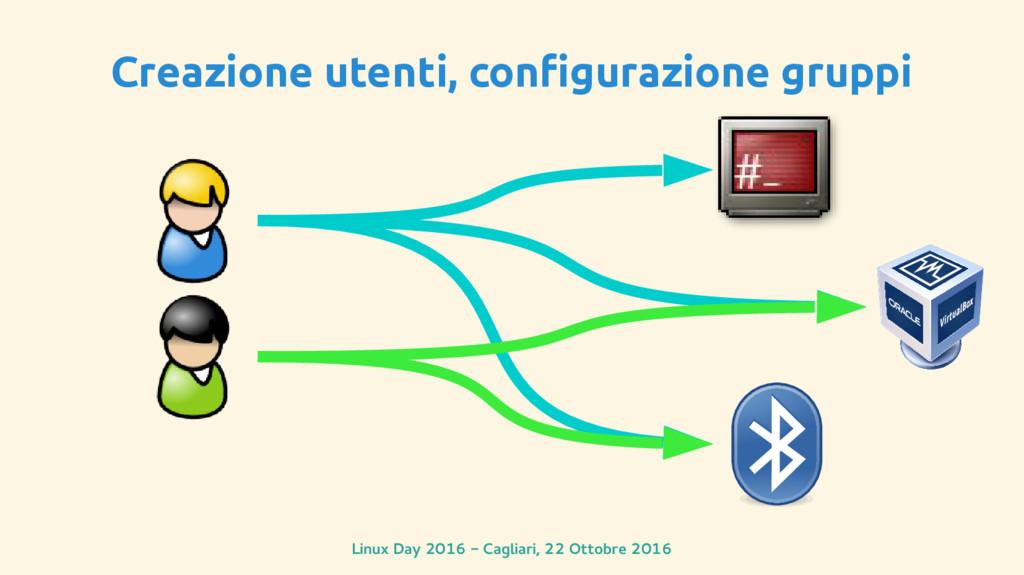 Linux Day 2016 - Cagliari, 22 Ottobre 2016 Crea...