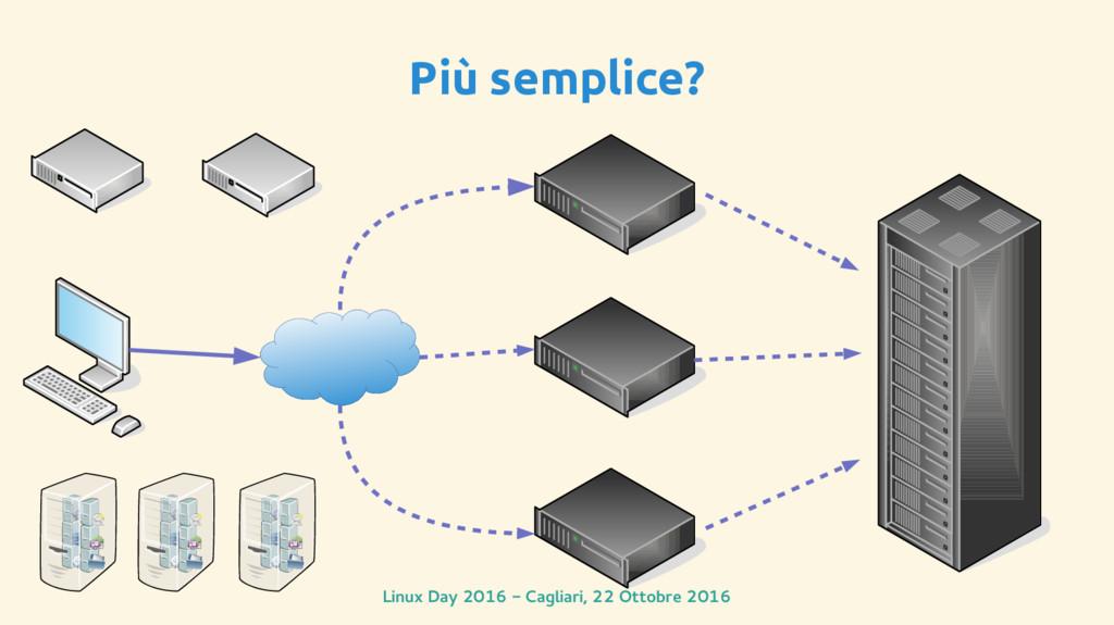 Linux Day 2016 - Cagliari, 22 Ottobre 2016 Più ...