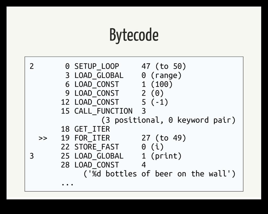 Bytecode 2 0 SETUP_LOOP 47 (to 50) 3 LOAD_GLOBA...