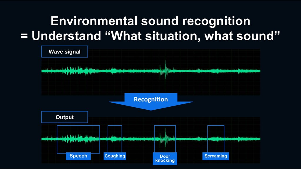 "Environmental sound recognition = Understand ""W..."