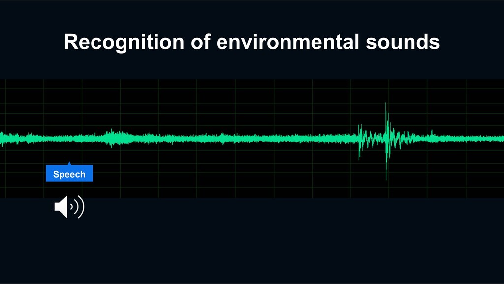 Recognition of environmental sounds Speech