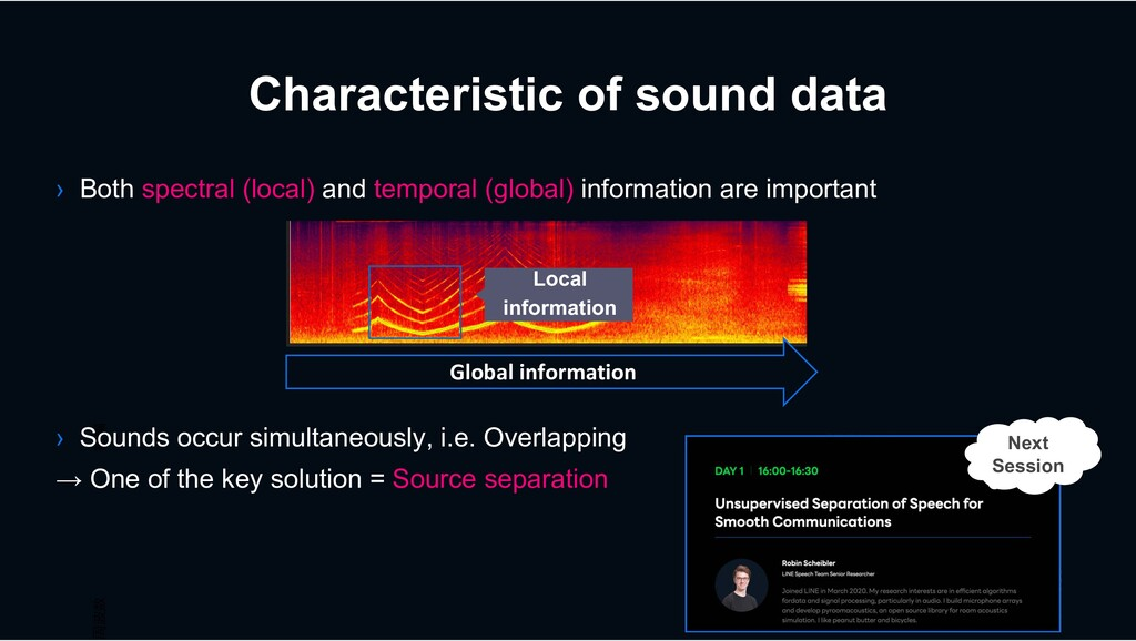 Characteristic of sound data 振幅 周波数 › Both spec...