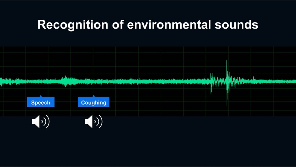 Recognition of environmental sounds Speech Coug...