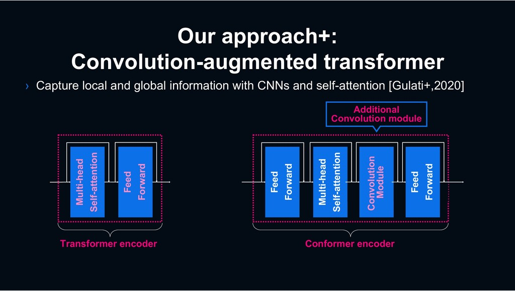 Our approach+: Convolution-augmented transforme...