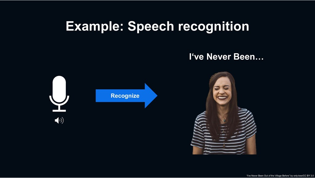 "Example: Speech recognition Recognize ""I've Nev..."