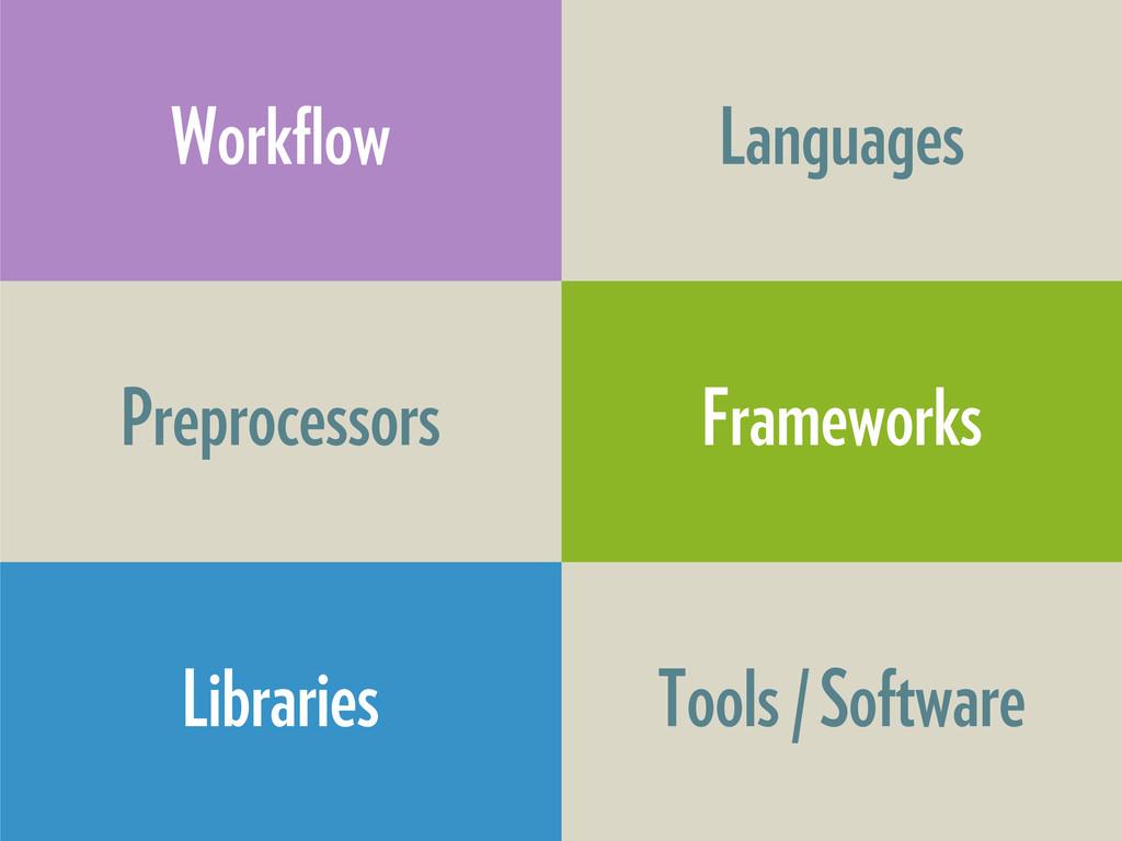 Workflow Preprocessors Libraries Languages Frame...