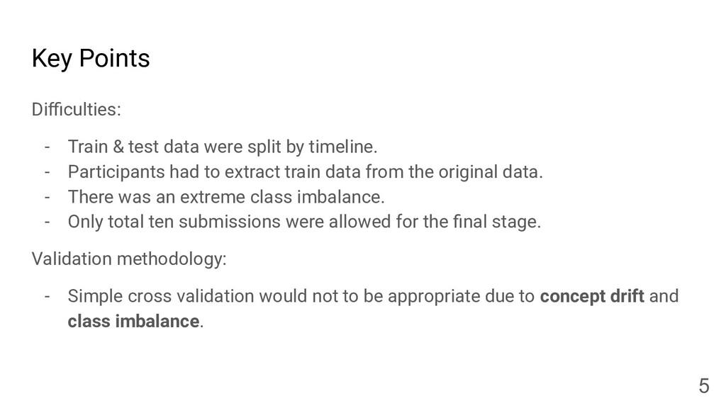 Difficulties: - Train & test data were split by t...