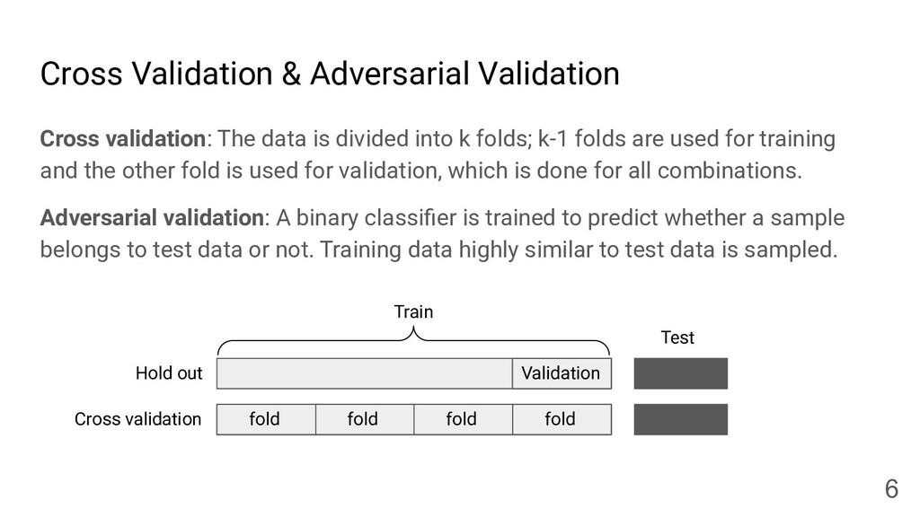 Cross Validation & Adversarial Validation 6 Cro...