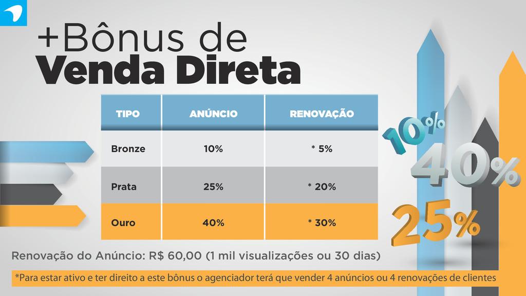 +Bônus de Venda Direta Bronze Prata Ouro 10% 40...