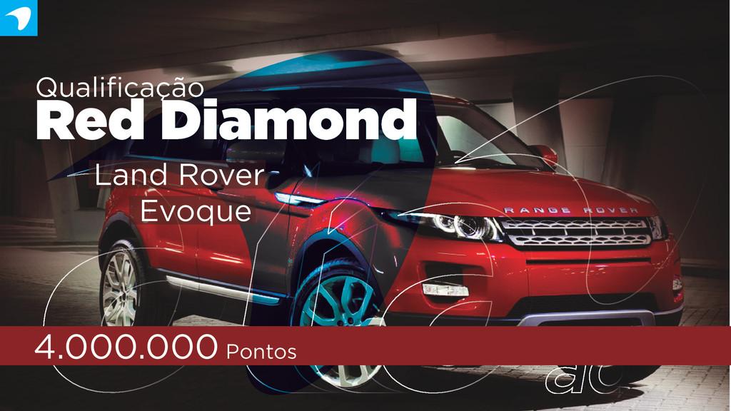 Qualificação Red Diamond 4.000.000 Pontos Land R...