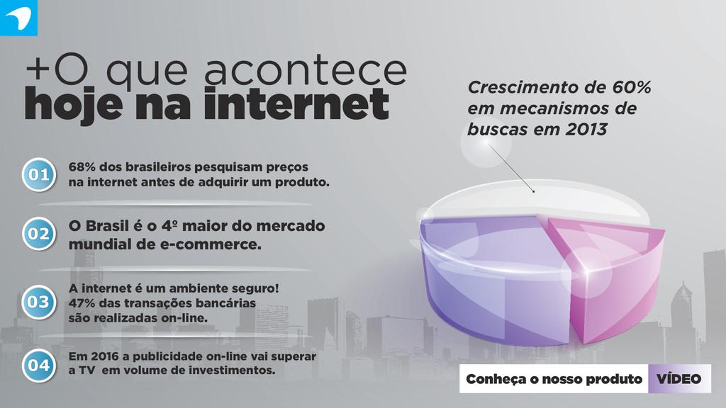 A internet é um ambiente seguro! 47% das transa...