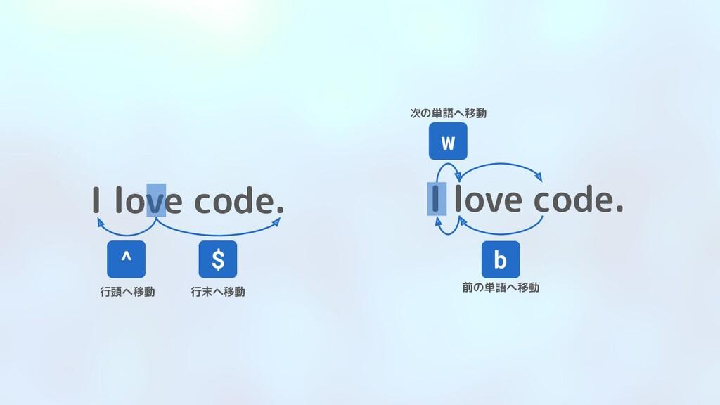 I love code. ^ $ 行頭へ移動 行末へ移動 I love code. w b 次...