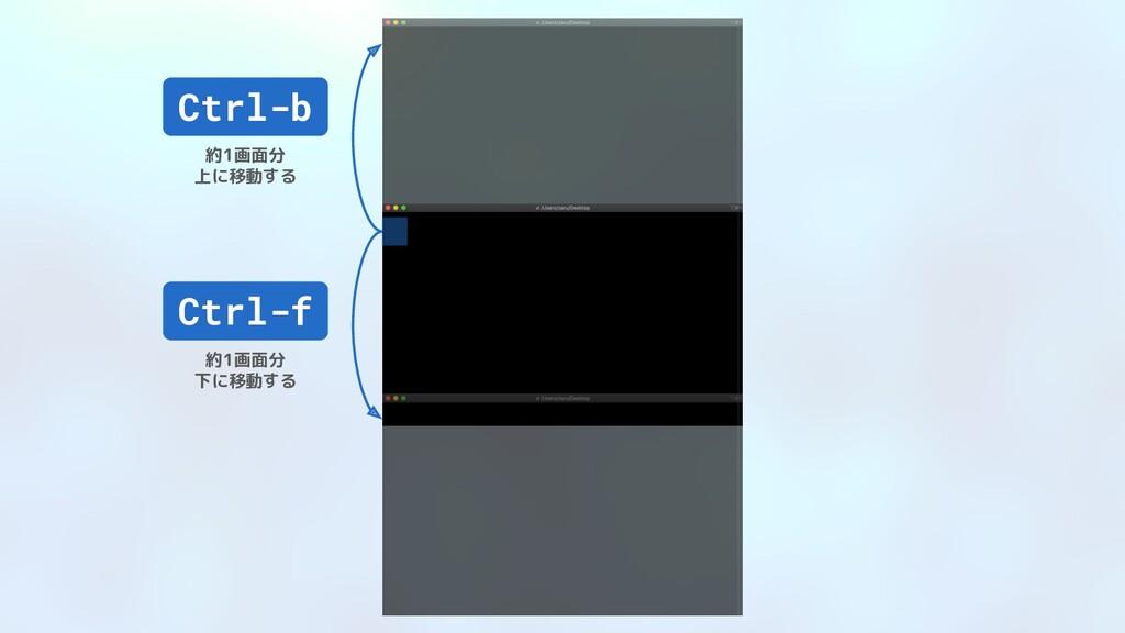 Ctrl-f 約1画面分 下に移動する Ctrl-b 約1画面分 上に移動する